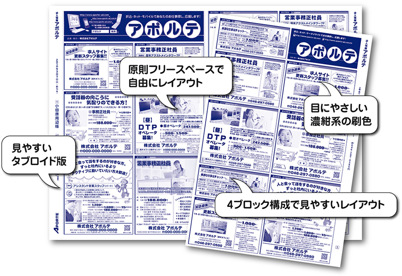 新聞折込求人広告「アポルテ」の特徴